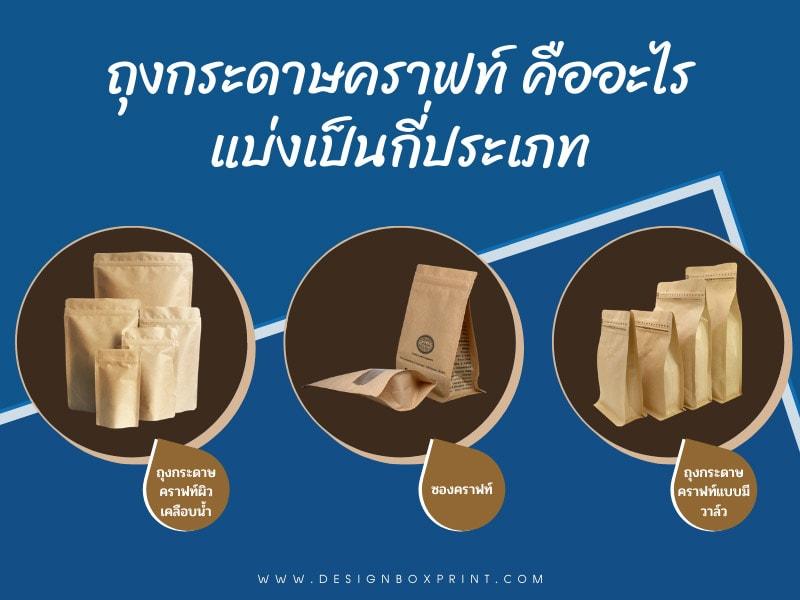 ถุงกระดาษคราฟท์ คืออะไร แบ่งเป็นกี่ประเภท